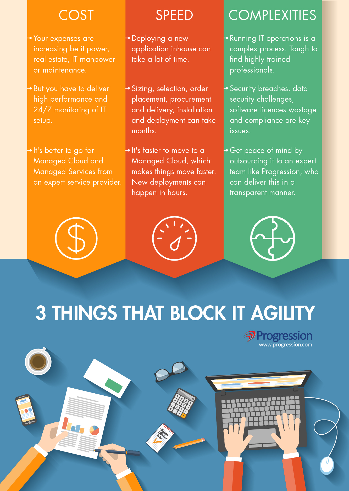 3 Things that Block IT Agility