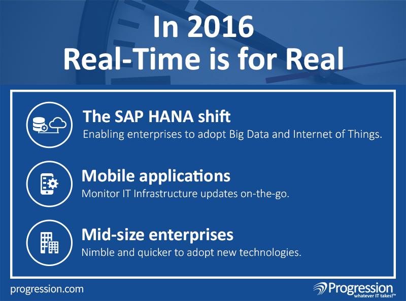 Hana Cloud for Real Time Enterprises